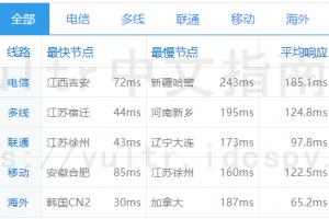 Vultr日本东京速度测试结果